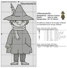 Bilderesultat for moomin cross stitch pattern Beaded Cross Stitch, Cross Stitch Embroidery, Embroidery Patterns, Hand Embroidery, Knitting Charts, Knitting Patterns, Cross Stitch Designs, Cross Stitch Patterns, Les Moomins