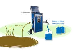 Offering a large range of safe water everywhere (from a few litres to 240 our solutions do not require any specialized skill, and only very little maintenance is needed. They are easily deployable on site and adaptive to available water quality. Water Water, Water Quality, Bulb Flowers, Water Treatment, Drinking Water, Solar Panels, Salt, Gripe Water