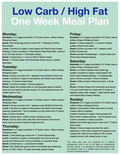 Diet Plan fot Big Diabetes - You Eat Low Carb What do you Eat Besides Bacon A Simple One-Week Low Carb Meal Plan One Week Meal Plan, Meals For The Week, 1200 Calorie Diet Meal Plans, Low Carb Diet Plan, Diet Plans, Lchf Meal Plan, Atkins 40 Meal Plan, Weekly Meal Plans, Low Carb Menu Planning