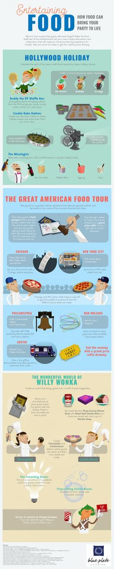 Entertaining Food - How Food can Bring your Party to Life #Infographics