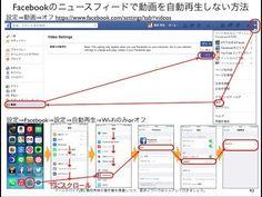 Facebookニュースフィードで動画の自動再生をオフにする方法 - YouTube
