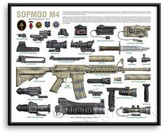 M4 Sopmod | SOPMOD M4 Accessory Kit