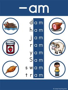 *** FREE *** Short a Word Family Posters >> This is the -am word family poster