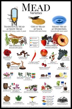 Mead Varieties Poster by Groennfell Meadery. My brew pub will definitely have to serve Viking Blood... And probably make mead brewed with sugar pine syrup as well.