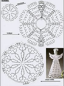15 unique angel ornaments for kids that you'll love to take a look at Czekają na Ciebie nowe Piny: - PocztaHand made Crocheted Angels Christmas Angel Ornaments, Crochet Christmas Decorations, Crochet Ornaments, Christmas Crochet Patterns, Holiday Crochet, Crochet Snowflakes, Christmas Knitting, Christmas Crafts, Christmas Christmas