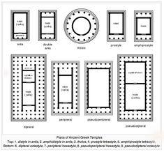 Greek Temple Plans
