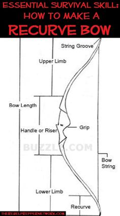 Essential Survival Skill: How to make a Recurve Bow - I have two, but knowing how to make them is good also...