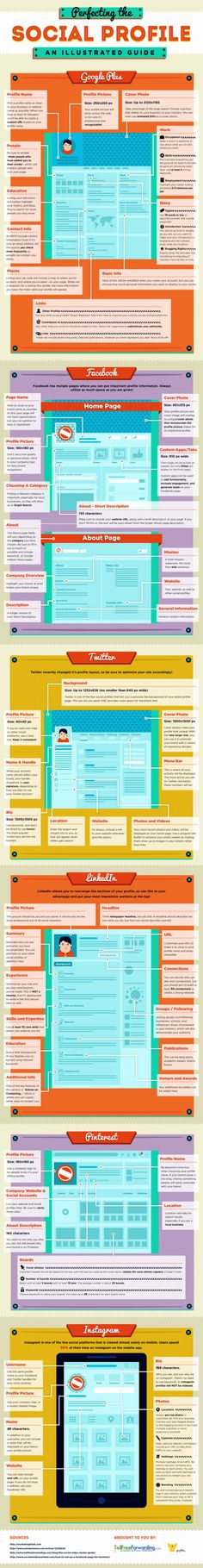 The elements of great social media profiles