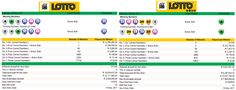 Latest #SouthAfricanLottoResults & #SouthAfricanLottoplusResults| 06 May 2017  http://www.onlinecasinosonline.co.za/south-african-lotto-lotto-plus-result-06-may-2017.html
