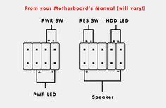 SW/Switch/  PWR: power/encender  GND:ground  BTN:botton