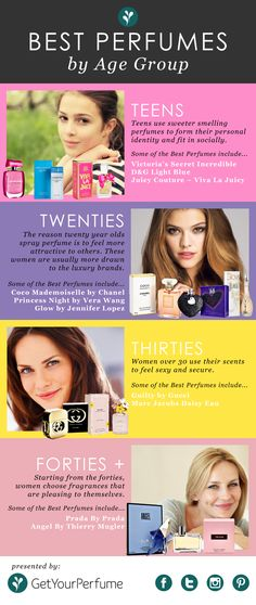 Succinct and no-nonsense, the infographic has four sections featuring the age groups teens, twenties, thirties, and forties for women. Each section is color coded and carries a description of the fragrances that best suits that particular age group, with several branded scents suggested for each. http://www.getyourperfume.com/best-perfumes-by-age-group/?___store=default