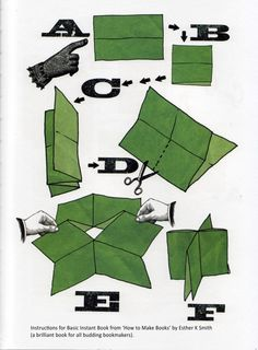 """Making mini-books out of one sheet of paper . great visual for the """"origami"""" book fold . Up Book, Book Art, How To Make Book, Blank Book, Mini Albums, Paper Art, Paper Crafts, Paper Book, Paper Folding"""