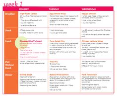 What to eat to look better naked guide, week one, part one, meal plan from Women's health