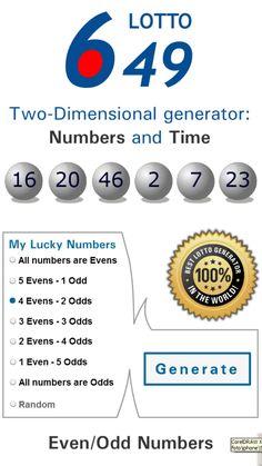 Winning Lottery Nos