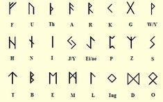 Occult Symbols And Meanings Vampire Symbols, Witch Symbols, Occult Symbols, Ancient Symbols, Ancient Alphabets, Norse Runes, Futhark Runes, Elder Futhark, The Vampire Diaries
