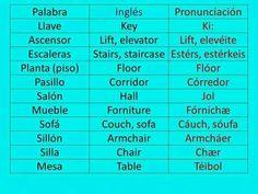 pronunciación de silla en inglés