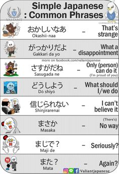 Common Japanese Phrases 1.0 www.instagram.com/valiantjapanese