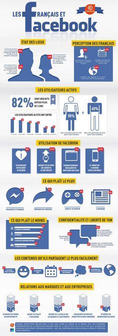 francais facebook etude 2014 #study #french #facebook