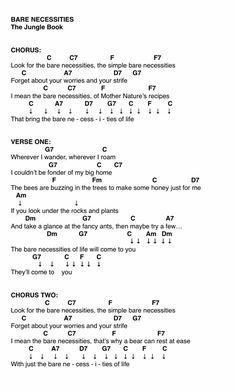 So, you're interested in learning to play the ukulele? Assuming you have already purchased your ukulele and are simply wondering where to start learning how to play, using the internet for lessons is certainly a good start. Ukulele Chords Songs, Cool Ukulele, Ukulele Tabs, Lyrics And Chords, Guitar Songs, Song Lyrics, Piano Songs, Piano Music, Music Music