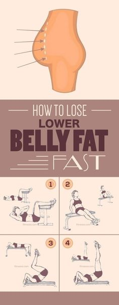 The lower belly fat is the worst kind of fat your body has. And it's really hard to cut it off. Here are some simple tips on how tо lose lower belly fat fast and kеер it off from people who …