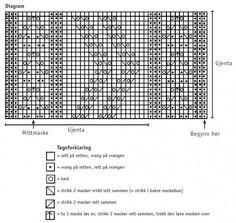 Diagram mod 16-14