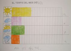 Fer de Mestres: TEMPS PER A L'ESTADÍSTICA... Seasons Activities, Math For Kids, Math Games, Science, Teaching, Education, School, Ideas Para, Fun