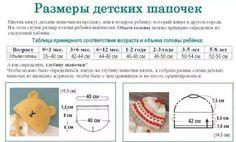 размер головы ребенка по возрасту таблица: 13 тыс изображений найдено в Яндекс.Картинках