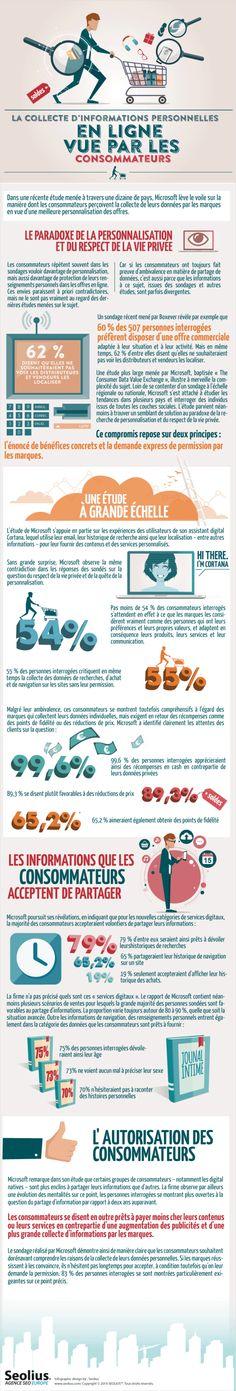 infographie collecte-des-donnees-seo-ecommerce