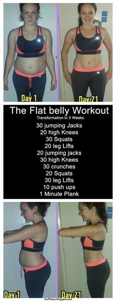 Belly Fat Workout - The Flat belly Workout, and if you Struggling With Obesity - The Impact It Can Cause On Mind And Body 3 week diet fitness workout plan quick fat loss weight loss guide inspiration Do This One Unusual Trick Befor Body Fitness, Health Fitness, Fitness Plan, Health Diet, Fitness Goals, Planet Fitness, Fitness Tracker, Fitness Binder, Diet Tracker