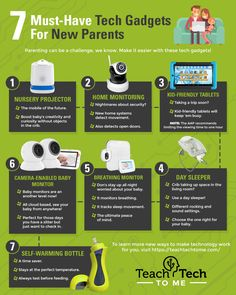 Baby Monitors And More: Tech For New Parents | https://teachtechtome.com/baby-monitors-gadgets/?utm_source=pin