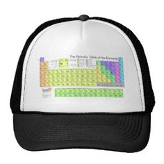Periodic Table of the Elements Hat