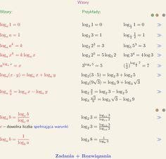 Logarytm - wzory Love Math, Maths, Notebook, Study, Math Equations, Teaching, Education, Tattoos, School