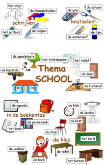 Themamuur met themawoordenschat om de klas  voor anderstalige nieuwkomers en leerlingen talig aan te kleden. School Info, Back To School, Learn Dutch, Dutch Language, Vlog, Teacher Tools, Teaching Kids, Spelling, Classroom