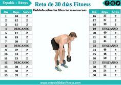Si deseamos evitar o contrarestar la grasa aculada en la zona de la espalda necesitamos hacer 2 cosas fundamentales hacer ejercicio ...
