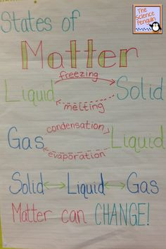 The Science Penguin: States of Matter Anchor Chart                                                                                                                                                                                 More