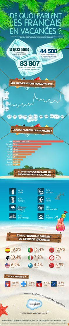 De quoi parlent les Français en vacances ?