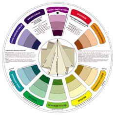 Цветовой круг купить