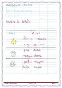 percorso didattico in classe seconda: il verbo
