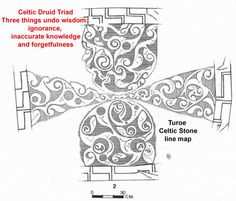 Celtic Sacred Geometry - the Turoe Stone line map. This layout shows an equal arm cross and may relate to the four brighest stars in belt of the Zodiac that mark the times for the 'cross quarters'...