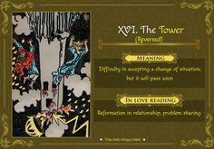 The Tower Tarot: Meaning In Upright, Reversed, Love & Other Readings The Tower Tarot Meaning, The Tower Tarot Card, Kitchen Witch, Tarot Interpretation, Tarot Cards Major Arcana, Tarot Astrology, Love Tarot, Tarot Card Meanings, Tarot Spreads