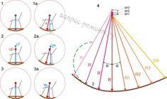 Кинематика и построение профиля полоза кресла-качалки