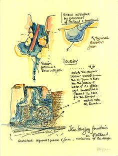 Halprin's Notebook: Page 12