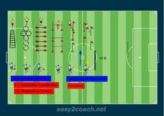 10 posts published by Admin during November 2017 Football Coaching Drills, Soccer Drills, Football Tactics, Football Is Life, Soccer Training, Physics, Bar Chart, Base, November