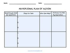 A simple worksheet to use for helping students identify personal goals and a specific action plan for achieving them.  This can be used with students of almost any age.  Please visit my website, www.schoolcounselingfiles.com for other free downloadable resources, including a thinking skills self-assessment that's a companion for this action plan.