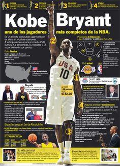 a little fun Kobe Bryant Family, Kobe Bryant 24, Team Usa Basketball, Love And Basketball, Sports Figures, Black Mamba, World Of Sports, Los Angeles Lakers, 4 Life