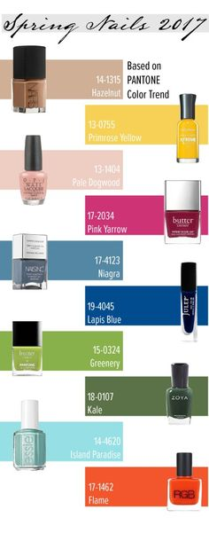 Spring Nail Colors based on Pantone Trends for 2017! Links on where to buy at rsherwooddesign.com