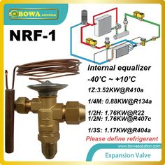NRF-1 fixed orifice thermostatic expansion valve for for single injection in installations with one or more cooling circuits #Affiliate