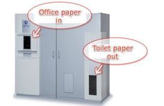 Weird machine turns office paper into toilet paper...