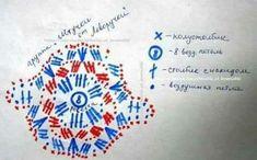Transcendent Crochet a Solid Granny Square Ideas. Inconceivable Crochet a Solid Granny Square Ideas. Crochet Squares, Point Granny Au Crochet, Grannies Crochet, Crochet Motifs, Crochet Blocks, Granny Square Crochet Pattern, Crochet Diagram, Crochet Chart, Crochet Stitches