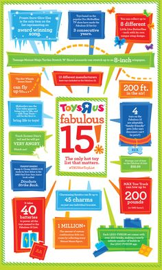 Just how fabulous are the #TRUHotToyList Fabulous 15? Check out these fun facts!